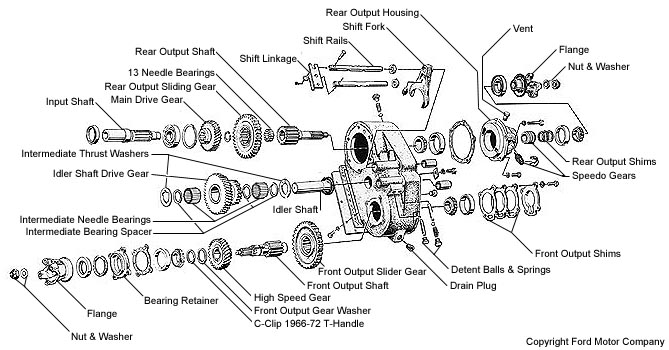 901 on 1993 ford explorer wiring diagram free